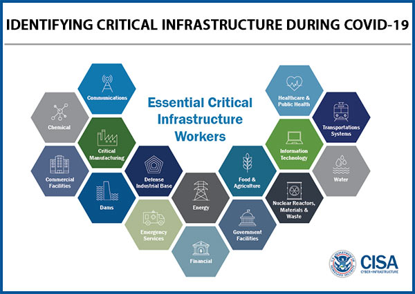 Identifying Critical Infrastructure During COVID-19